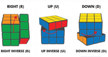 Different Way To Solve A Rubik's Cube